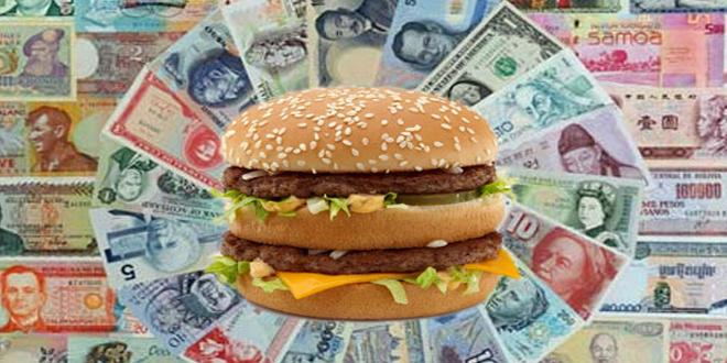 Índice Big Mac ajustado por PBI para Argentina (una breve nota técnica)
